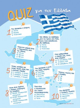 ανακαλύψτε πόσο καλά γνωρίζουν την Ελλάδα