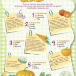 Κουίζ Γνώσεων Λαχανικών για Παιδιά