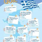 Κουίζ για Παιδιά για την Ελλάδα